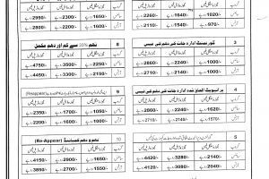 Matric fee schedule 2020 Dg khan board