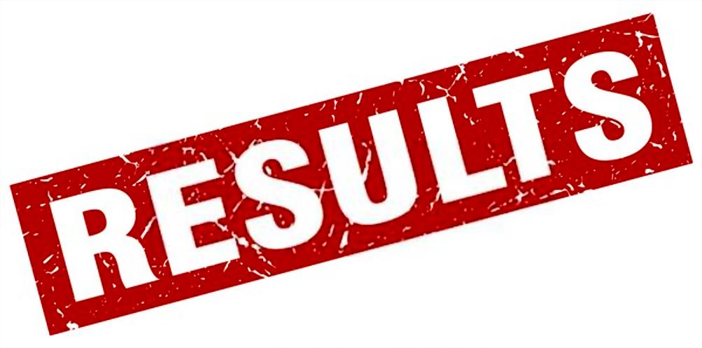 DG Khan Board results