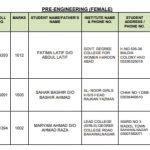 Position Holders of 10th Class 2021 Bahawalpur board