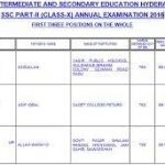 Position Holders of 10th Class 2021 Hyderabad Board